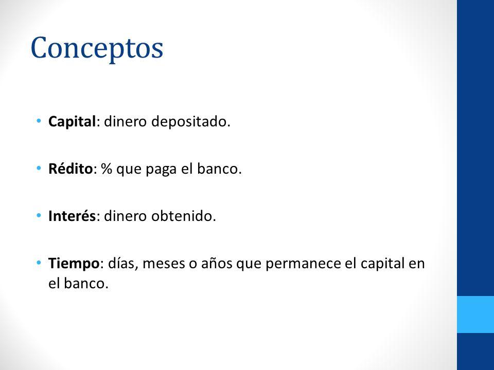 Conceptos Capital: dinero depositado. Rédito: % que paga el banco.