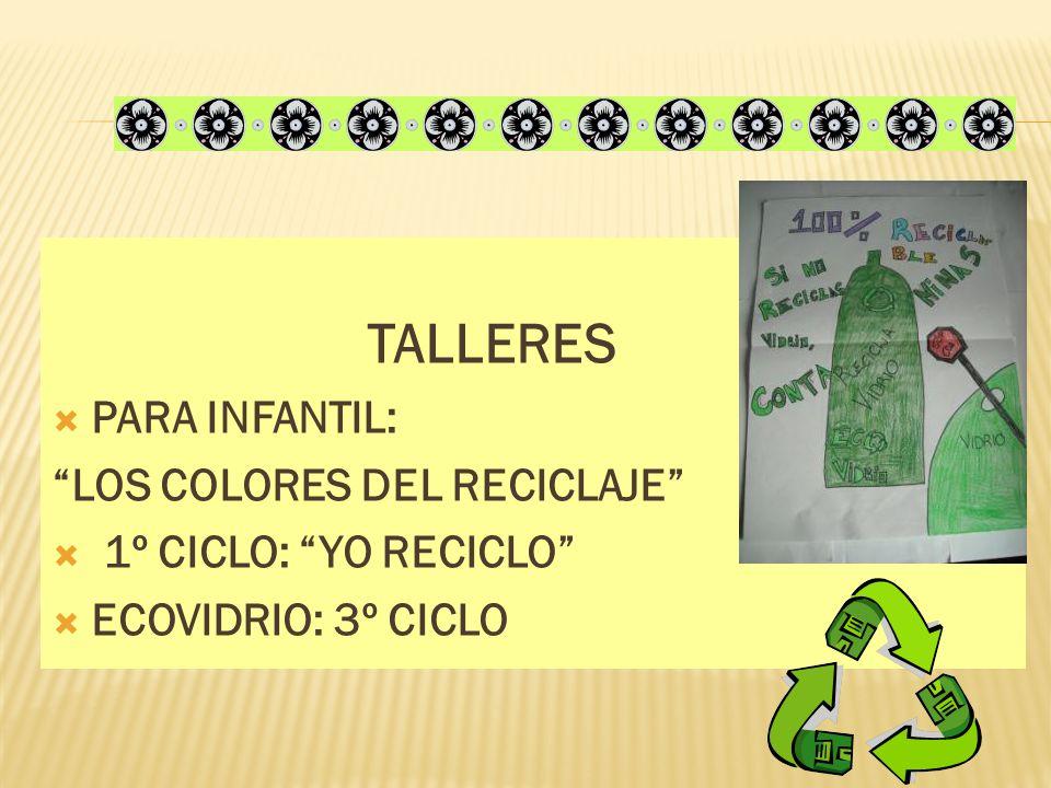 TALLERES PARA INFANTIL: LOS COLORES DEL RECICLAJE
