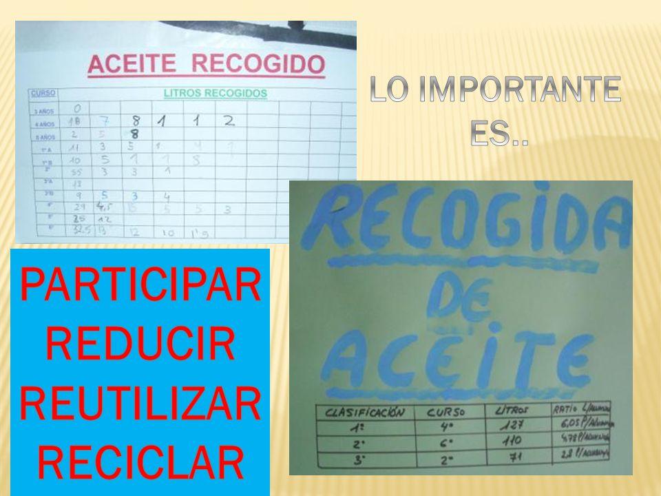 PARTICIPAR REDUCIR REUTILIZAR RECICLAR