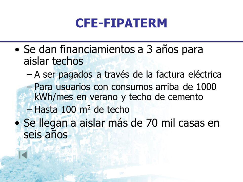 CFE-FIPATERM Se dan financiamientos a 3 años para aislar techos