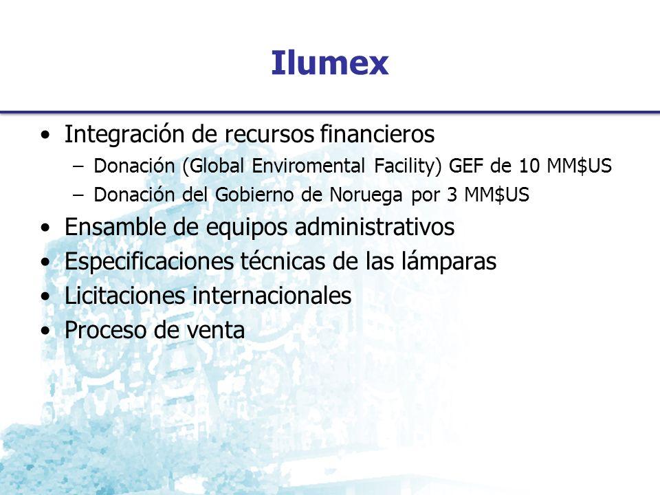 Ilumex Integración de recursos financieros