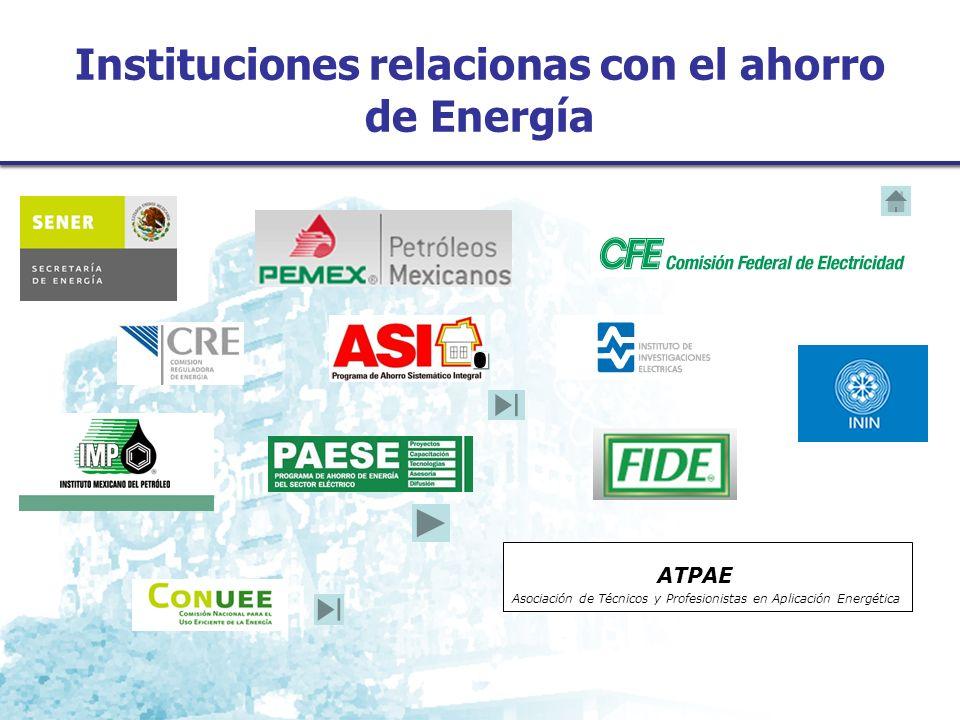Instituciones relacionas con el ahorro de Energía