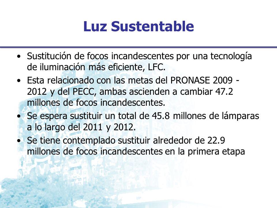 Luz Sustentable Sustitución de focos incandescentes por una tecnología de iluminación más eficiente, LFC.