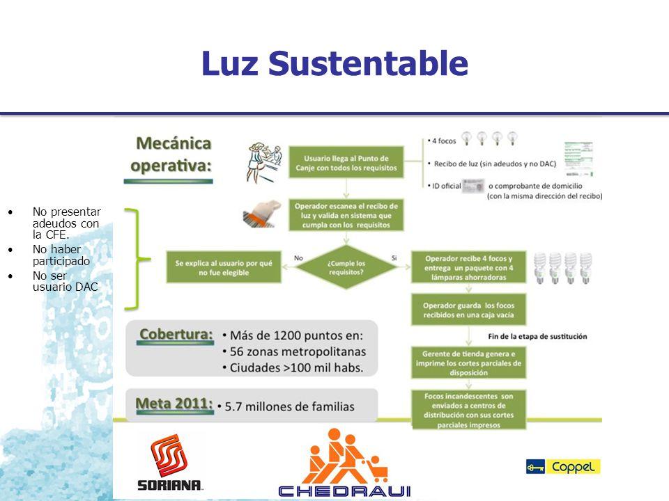Luz Sustentable No presentar adeudos con la CFE. No haber participado