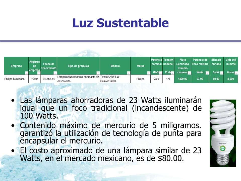 Luz Sustentable Las lámparas ahorradoras de 23 Watts iluminarán igual que un foco tradicional (incandescente) de 100 Watts.