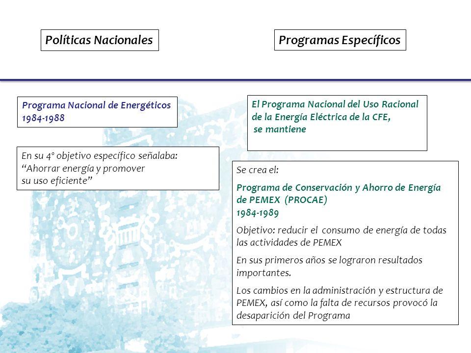 Programas Específicos