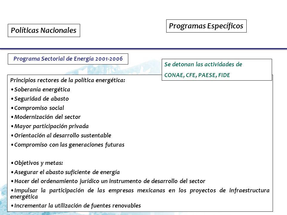 Programas Específicos Políticas Nacionales