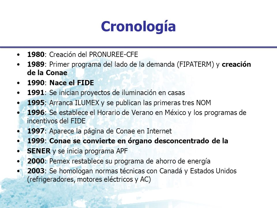 Cronología 1980: Creación del PRONUREE-CFE