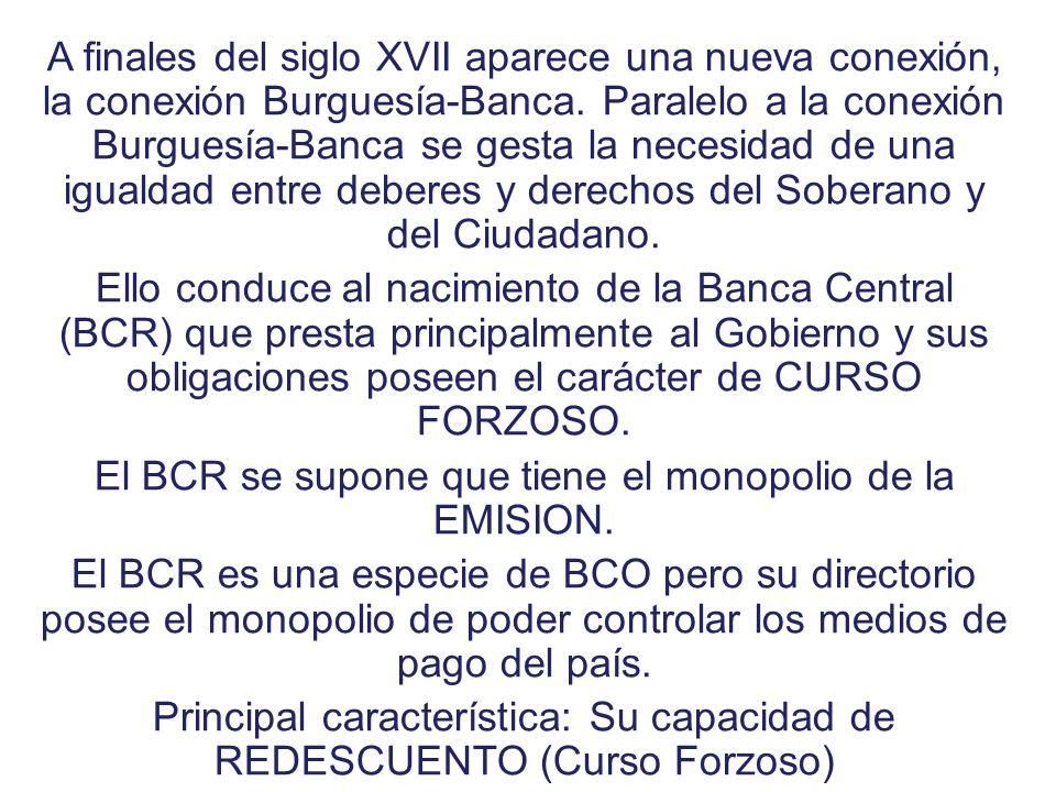 El BCR se supone que tiene el monopolio de la EMISION.