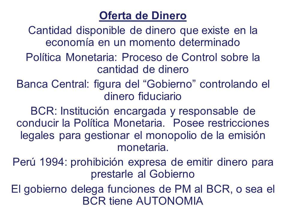 Política Monetaria: Proceso de Control sobre la cantidad de dinero