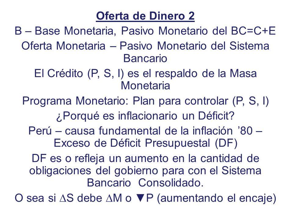 B – Base Monetaria, Pasivo Monetario del BC=C+E