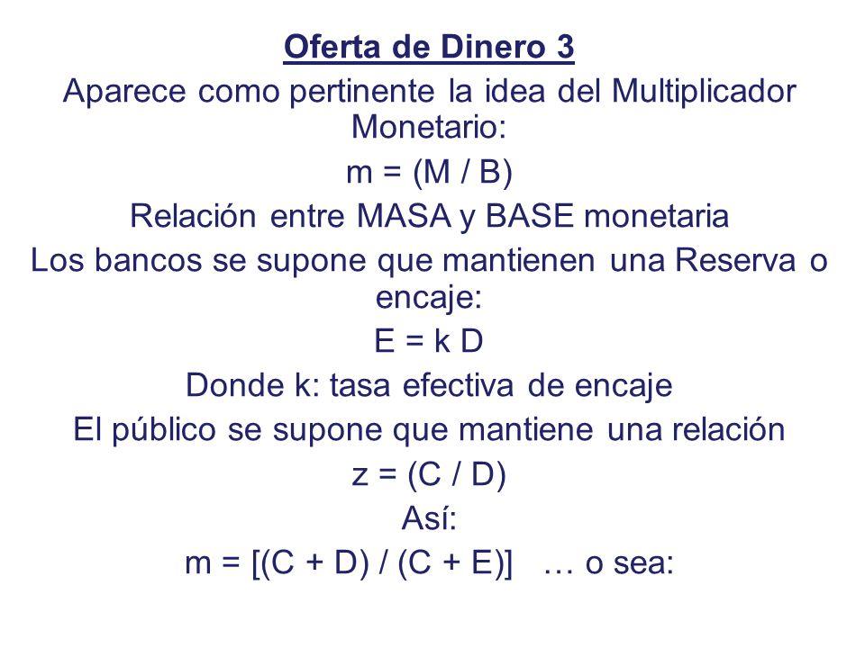 Aparece como pertinente la idea del Multiplicador Monetario: