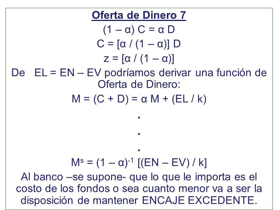 De EL = EN – EV podríamos derivar una función de Oferta de Dinero: