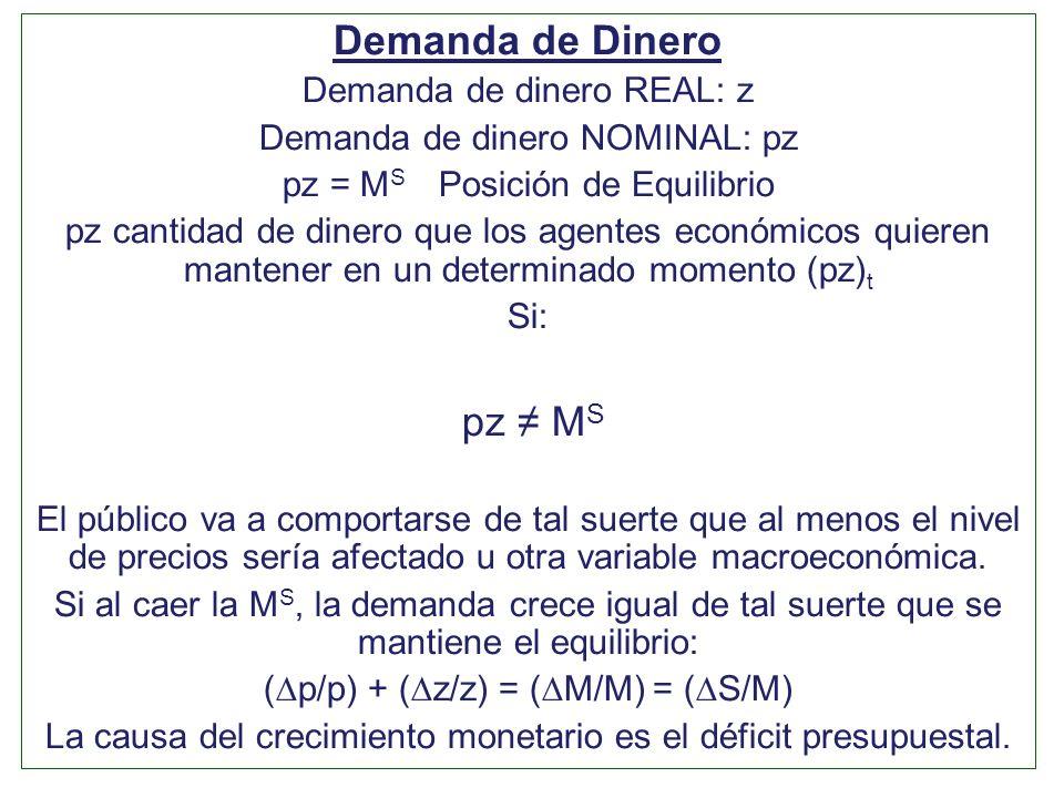 Demanda de Dinero pz ≠ MS Demanda de dinero REAL: z
