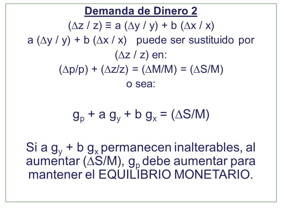 Demanda de Dinero 2 (∆z / z) ≡ a (∆y / y) + b (∆x / x) a (∆y / y) + b (∆x / x) puede ser sustituido por.