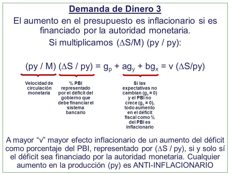 Velocidad de circulación monetaria