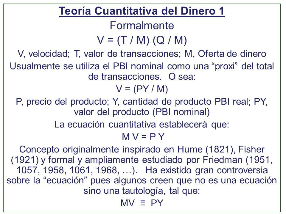 Teoría Cuantitativa del Dinero 1