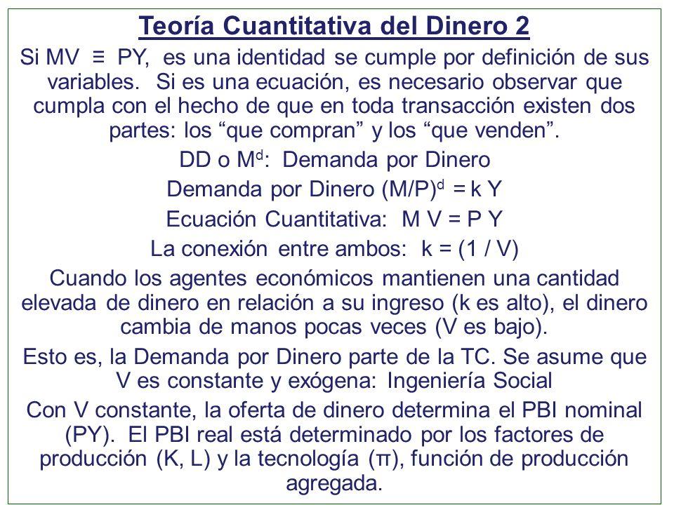 Teoría Cuantitativa del Dinero 2
