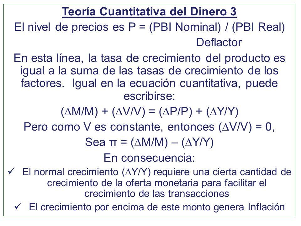 Teoría Cuantitativa del Dinero 3