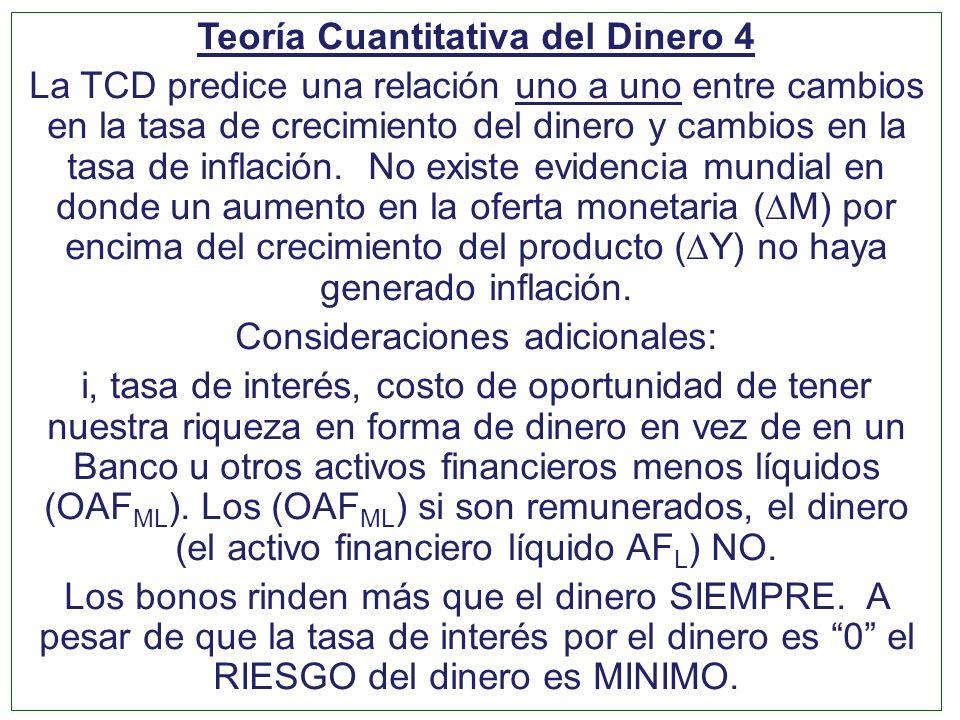 Teoría Cuantitativa del Dinero 4