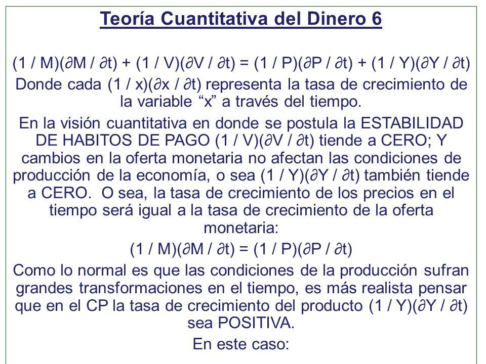 Teoría Cuantitativa del Dinero 6