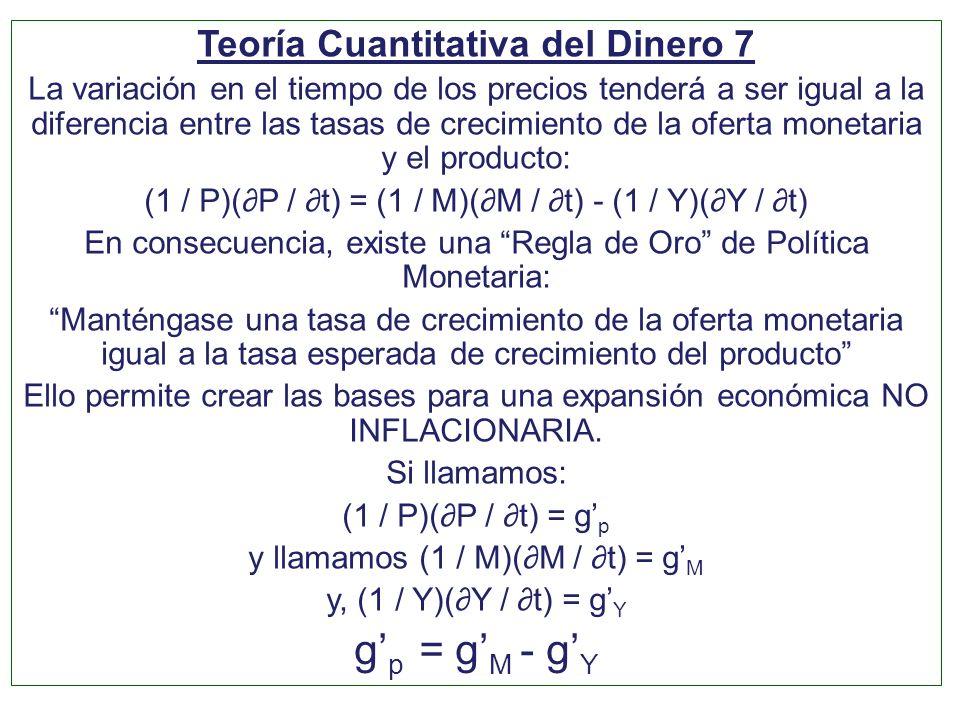 Teoría Cuantitativa del Dinero 7