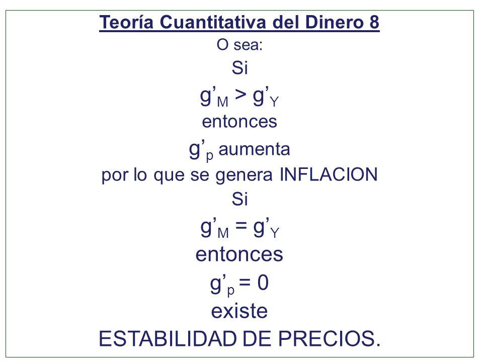 Teoría Cuantitativa del Dinero 8