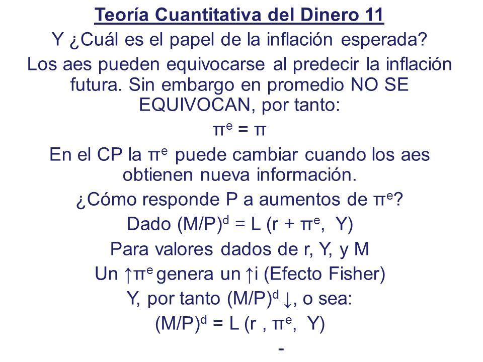 Teoría Cuantitativa del Dinero 11