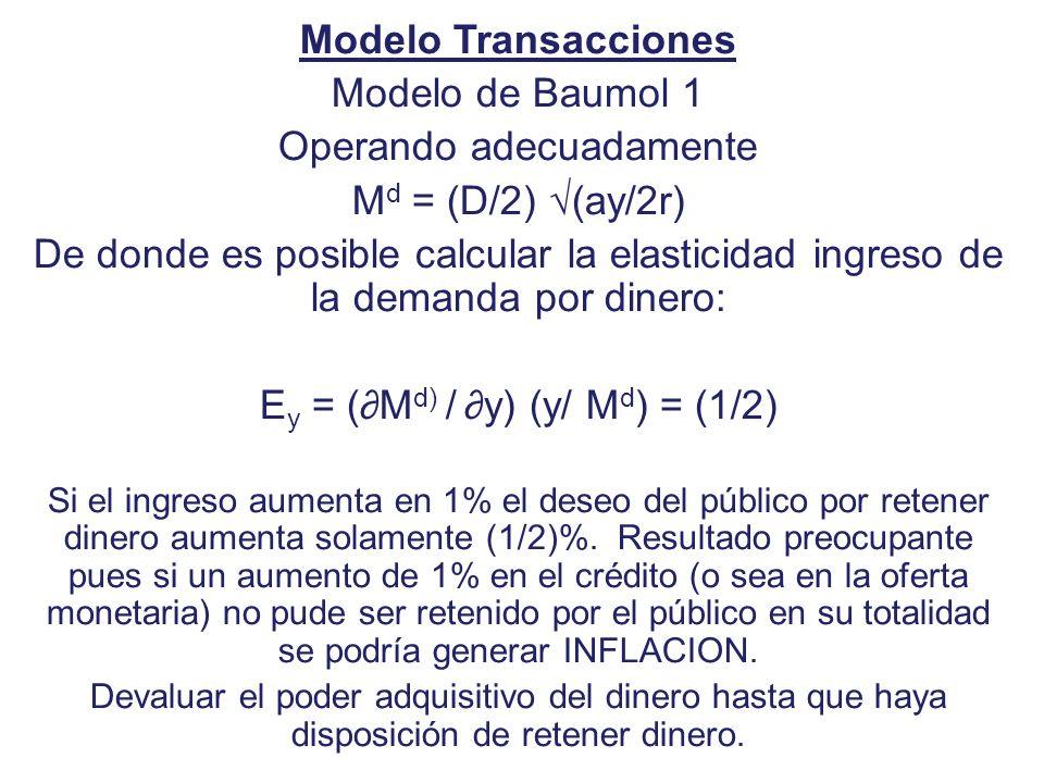 Operando adecuadamente Md = (D/2) √(ay/2r)