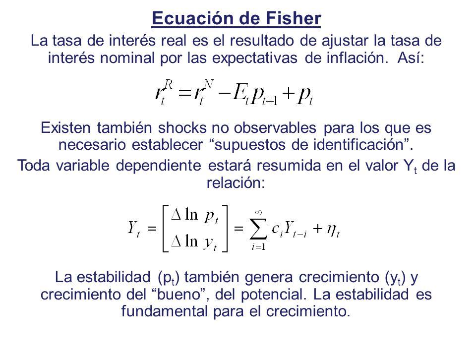 Ecuación de Fisher La tasa de interés real es el resultado de ajustar la tasa de interés nominal por las expectativas de inflación. Así: