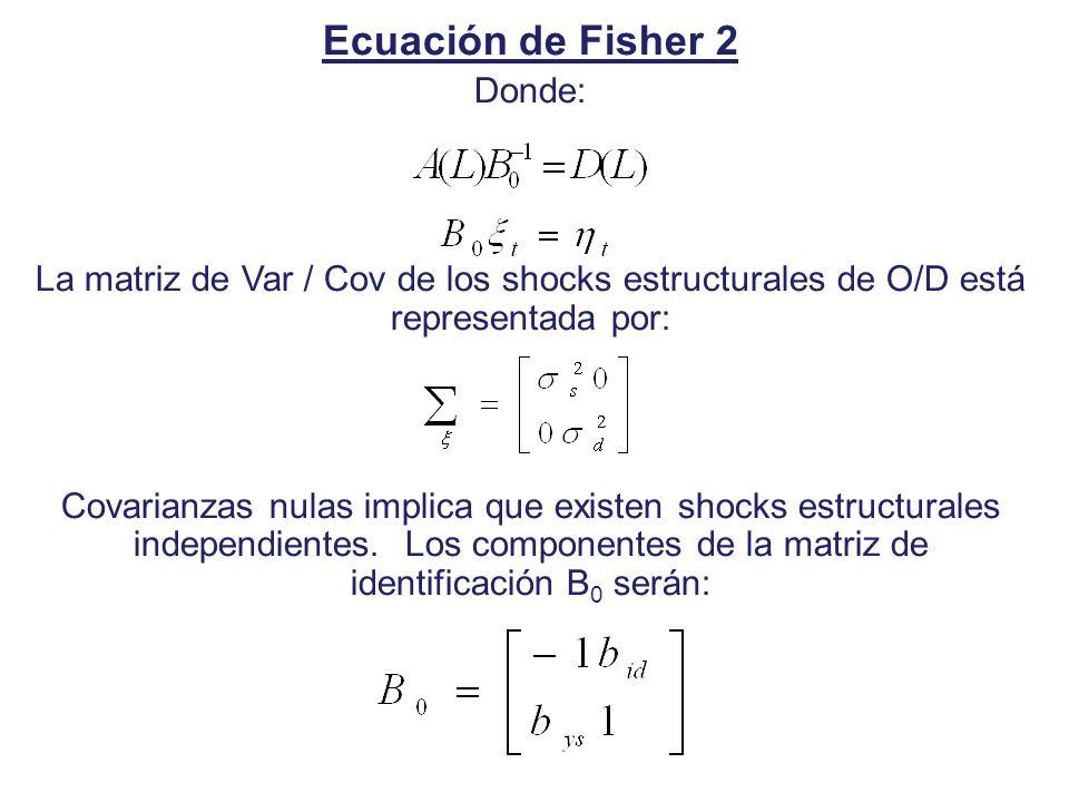 Ecuación de Fisher 2 Donde:
