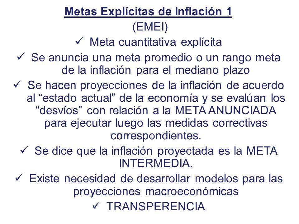Metas Explícitas de Inflación 1