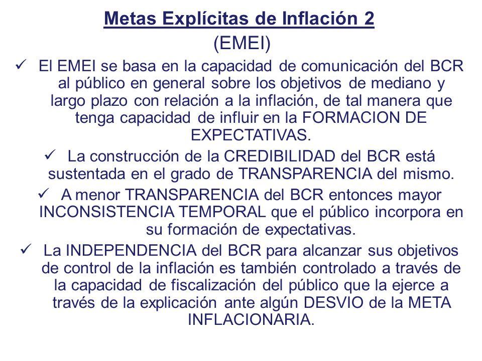 Metas Explícitas de Inflación 2