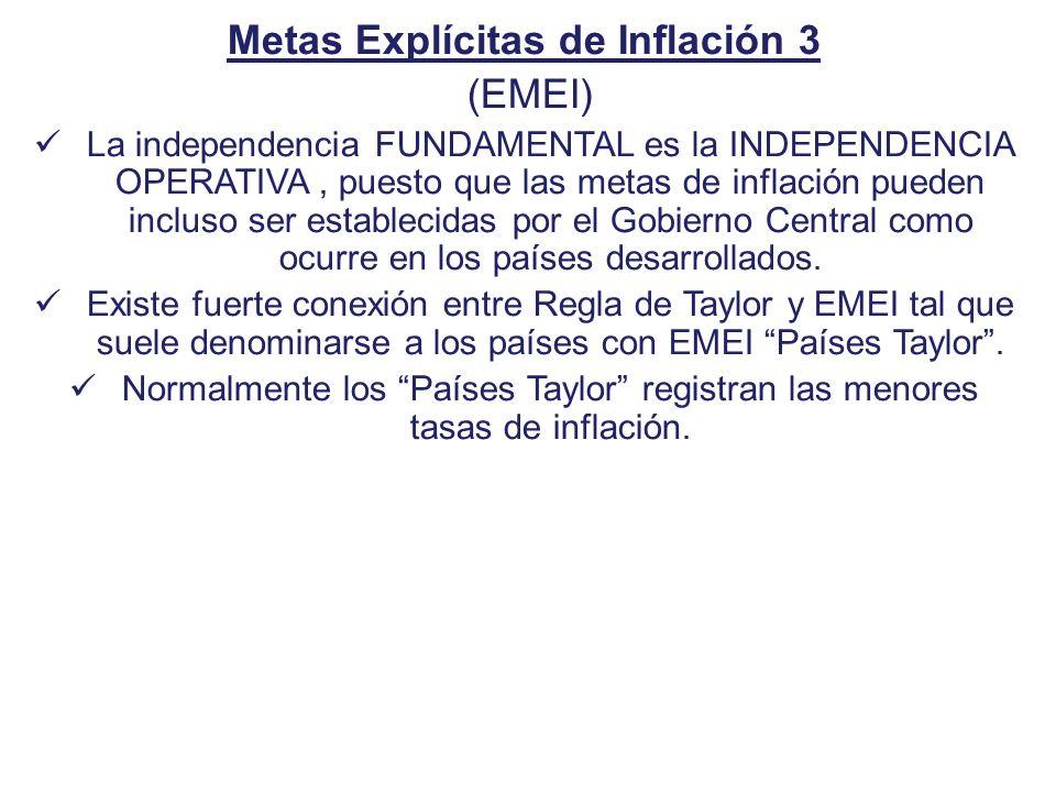 Metas Explícitas de Inflación 3