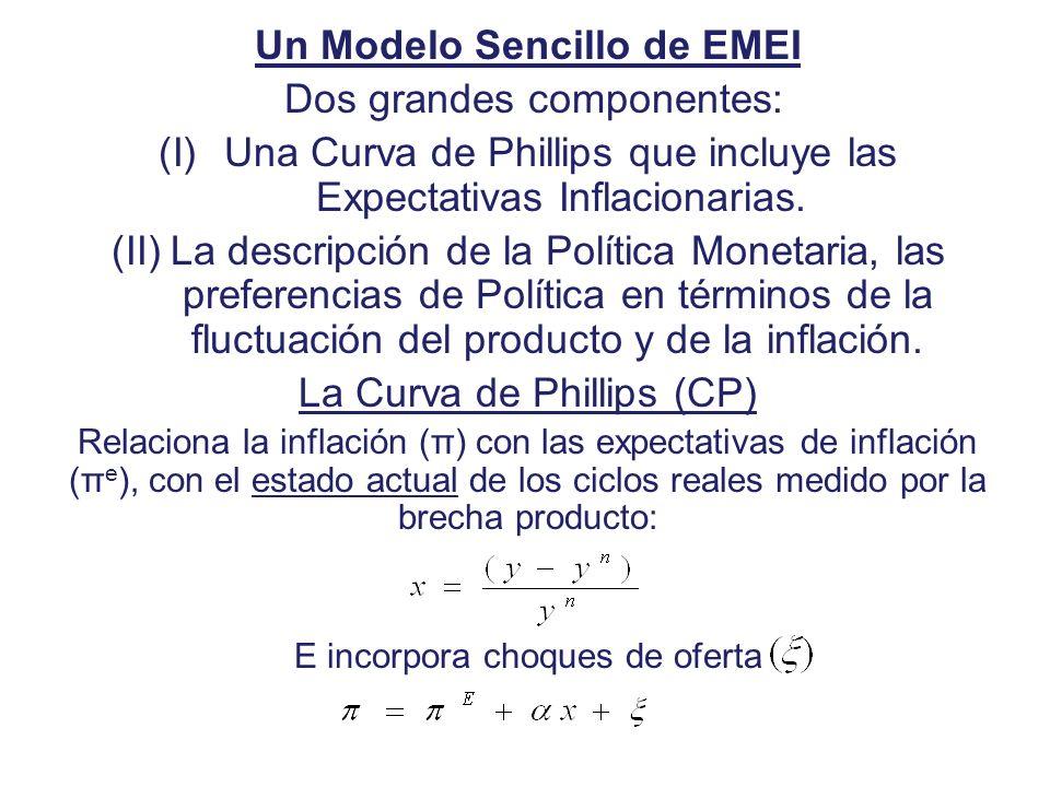 Un Modelo Sencillo de EMEI