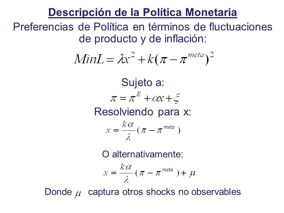 Descripción de la Política Monetaria