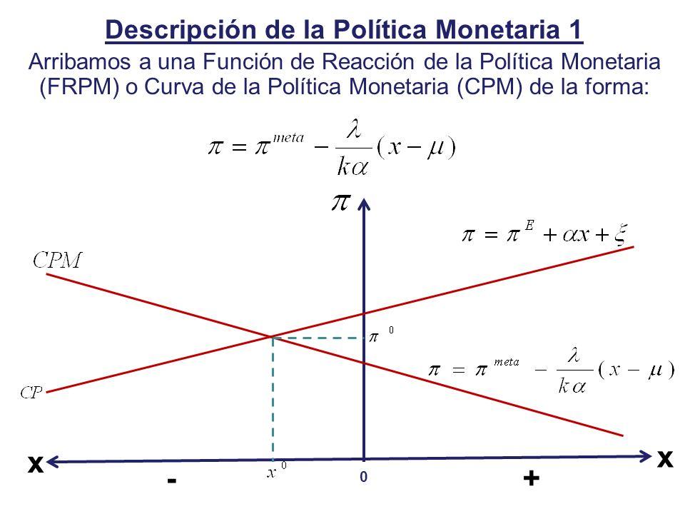 Descripción de la Política Monetaria 1