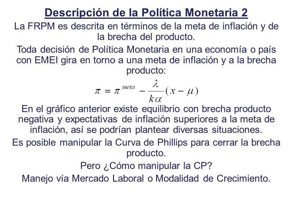 Descripción de la Política Monetaria 2
