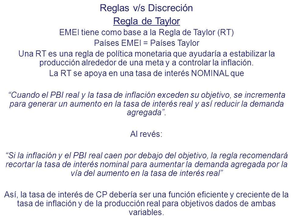 Reglas v/s Discreción Regla de Taylor