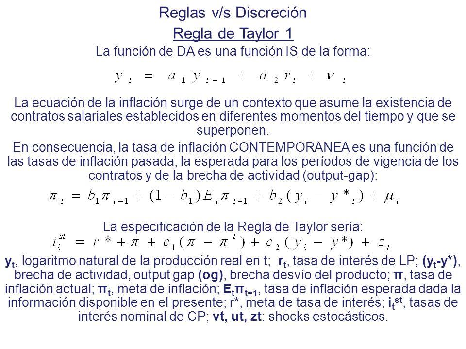 Reglas v/s Discreción Regla de Taylor 1