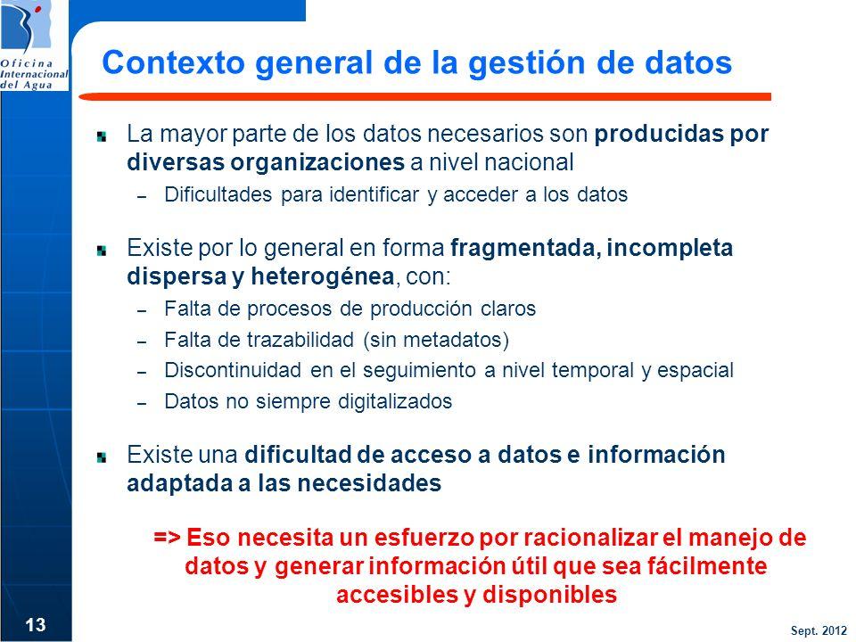 Contexto general de la gestión de datos