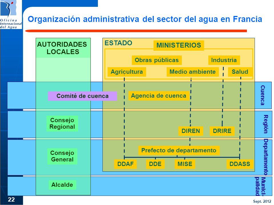 Organización administrativa del sector del agua en Francia
