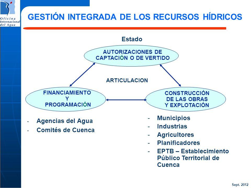 GESTIÓN INTEGRADA DE LOS RECURSOS HÍDRICOS