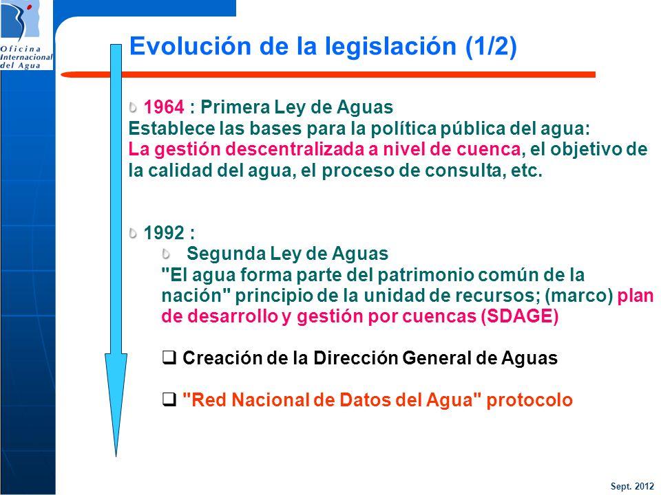Evolución de la legislación (1/2)