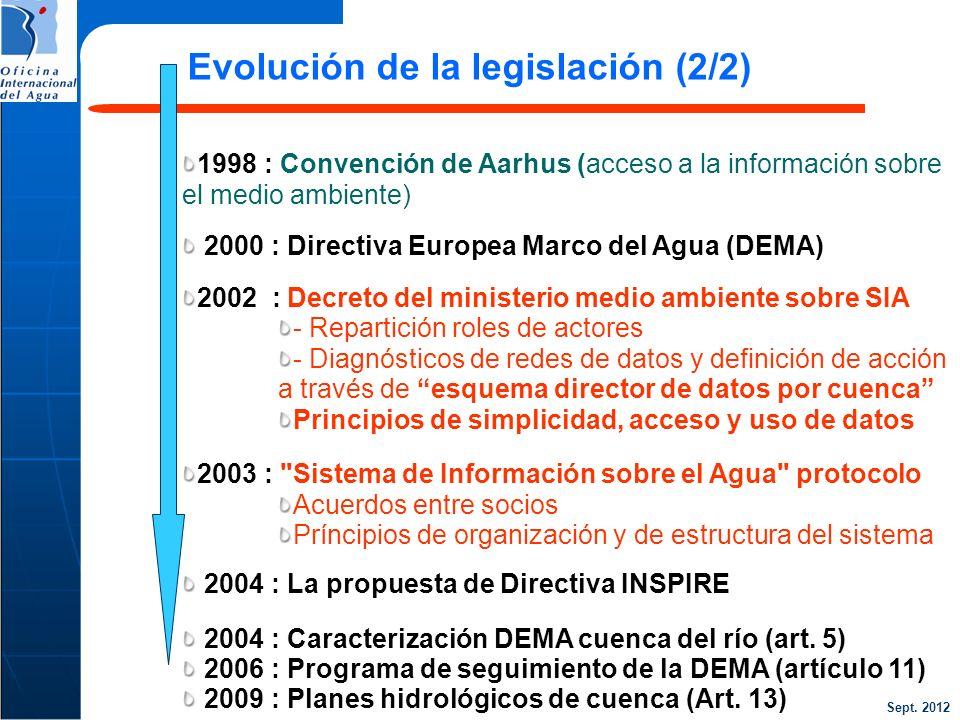 Evolución de la legislación (2/2)