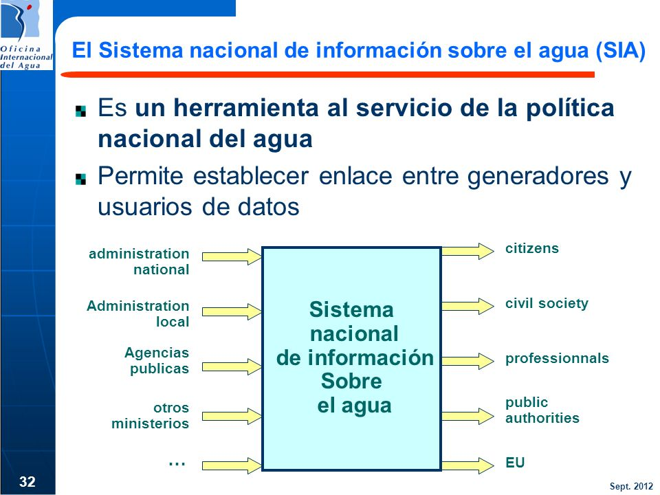 El Sistema nacional de información sobre el agua (SIA)