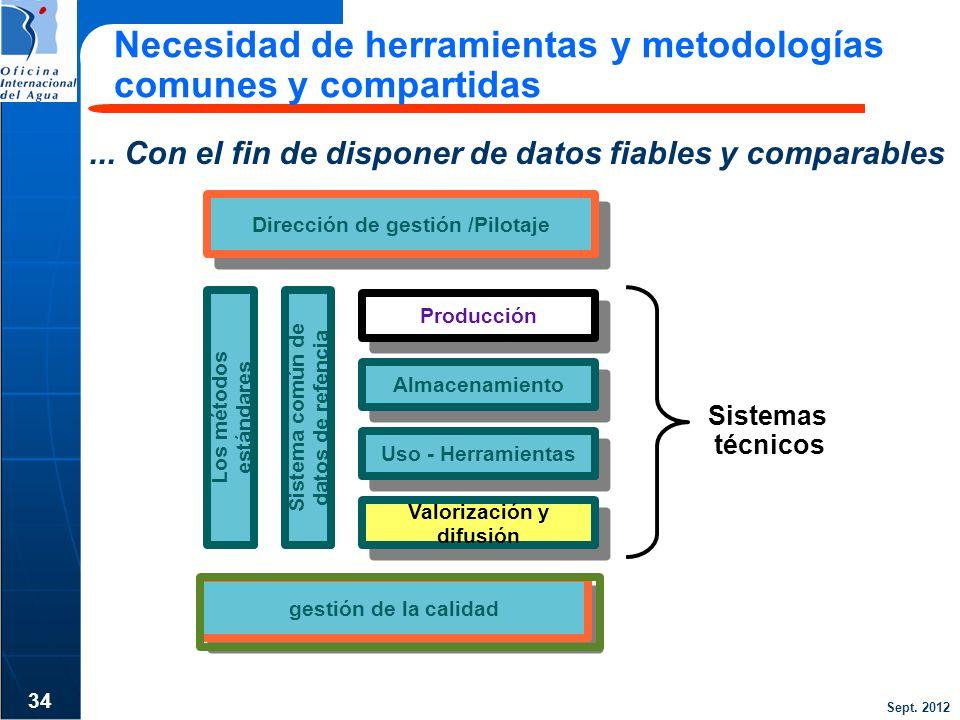 Necesidad de herramientas y metodologías comunes y compartidas