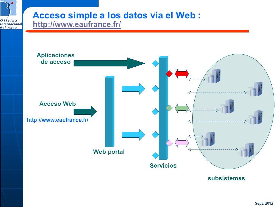 Aplicaciones de acceso