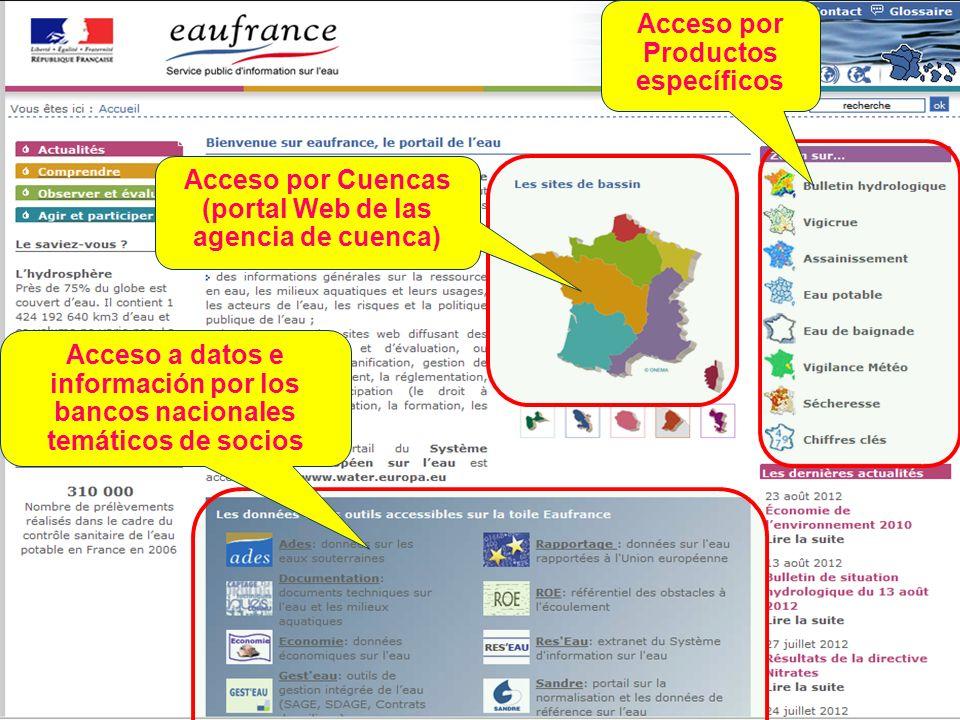 Acceso por Productos específicos (portal Web de las agencia de cuenca)