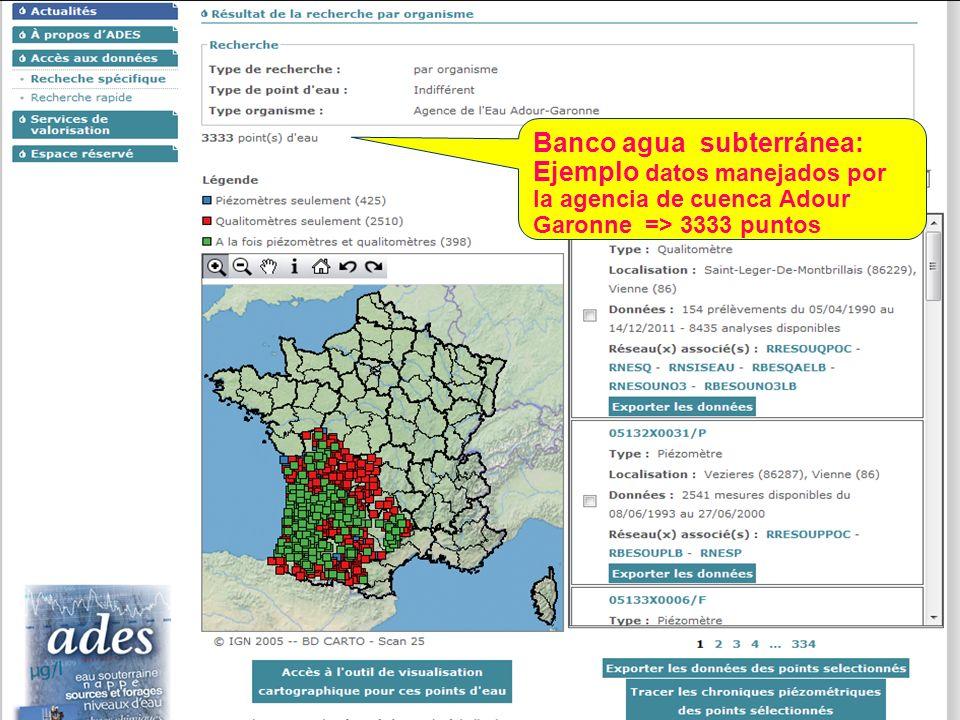 Banco agua subterránea: Ejemplo datos manejados por la agencia de cuenca Adour Garonne => 3333 puntos